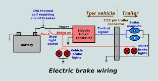 trailer wiring diagram with electric brakes radiantmoons me