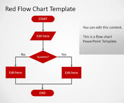 chart powerpoint templates archives powerpoint templates free
