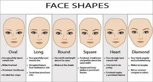 haircut based on your shape the perfect haircut for your face shape hello perfect body