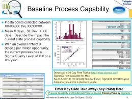 Capability Study Excel Template Measure Phase Lean Six Sigma Tollgate Template
