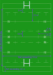 rugby union gameplay wikipedia