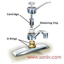fix kitchen faucet 28 images how to fix a kitchen faucet drip