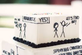 Decorative Cakes Atlanta Different Types Of Wedding Cakes Photos Gallery Styles