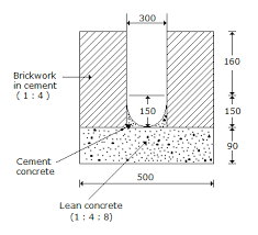 Excavation Estimating by Estimating And Costing Section 2 Civil Engineering Questions And