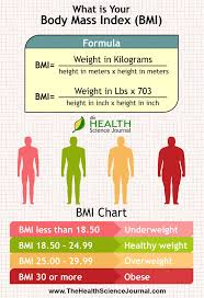 what your doctor wants you know about weight loss health