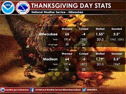 thanksgiving day statistics updated 2 pm 11 22