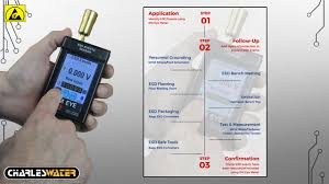 em eye meter ctm from esd detection to esd prevention ppt download