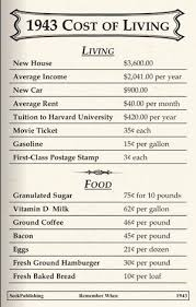average cost of food 1943 cost of living a lot has changed since i was born my life