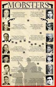 organized crime 208 best organized crime images on pinterest gangsters mobsters