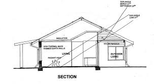 passive solar home design plans design principles solar architecture passive solar saves you