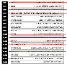 viper keyless entry help toyota 4runner forum largest