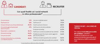 adecco si e social remote working la tecnologia al servizio lavoro e dei
