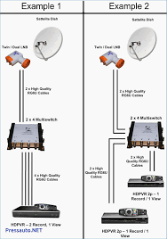 wiring diagram with direct tv modem wiring wiring diagrams