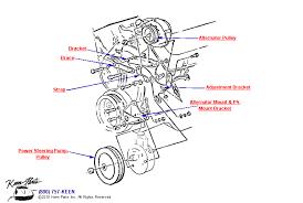 keen corvette c3 corvette big block pulleys brackets parts parts