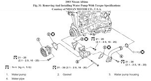 replacing a water pump how do i replace my water pump does the 2 5 have a timing chain