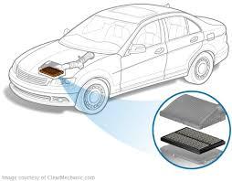 hyundai elantra air filter hyundai elantra air filter replacement cost estimate
