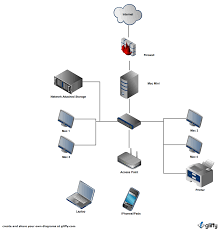 100 wireless home network design proposal 100 home server