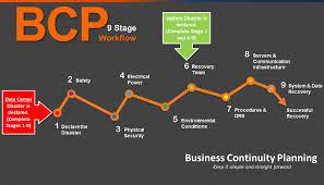 business continuity plan format depositfoundations ml