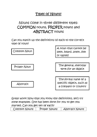 types of nouns worksheet by maireadellen teaching resources tes