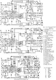 sportster chopper race wiring diagram the sportster and buell