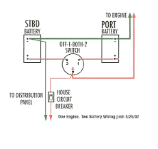 perko battery switch wiring diagram rv power converter entrancing