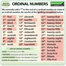 134 best ordinal numbers activities images on pinterest ordinal