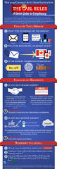 38 best payroll taxes images on pinterest small businesses