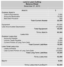 Account Balance Sheet Template Balance Sheet Assets Liabilities And Equity