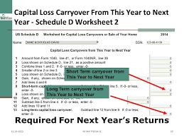 2014 capital gains worksheet worksheets releaseboard free