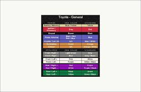 toyota camry 2008 color codes 2000 toyota camry ce color code