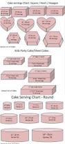 cake serving chart guide cake decorating basics veena azmanov