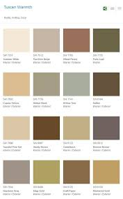 Magnificent Warm Kitchen Wall Colors Paint For Kitchens Xjpg - Kitchen and living room color schemes