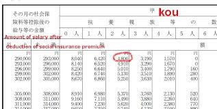 withholding tax table 2016 how to calculate withholding tax in japan in the case of
