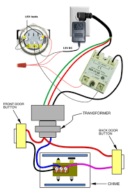 wiring diagrams two outlets in one box u2013 do it yourself help