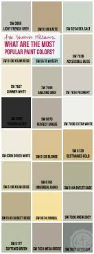 most popular colors for 2017 popular house colors from the most popular exterior paint colors
