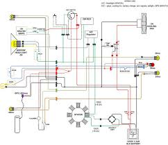 xr600r wiring diagram honda wiring diagrams instruction