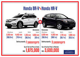 used lexus for sale in thailand honda br v would have been a better option than hr v in pakistan