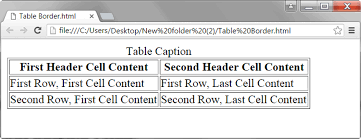 Html Table Title Creating Html Tables With Various Parameters Webnots