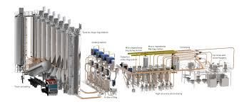 powder process esteve