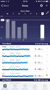 solved huge difference between normal u0026 sensitive sleep s