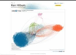 three and a half lessons learned from network diagrams u2014 juice