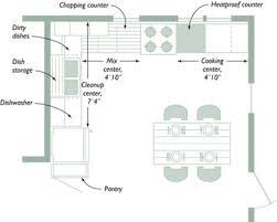 basic kitchen design layouts shonila com basic kitchen design layouts excellent home design fancy and basic kitchen design layouts furniture design
