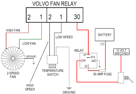 electric relay wiring diagram volvo magnificent radiator automotive