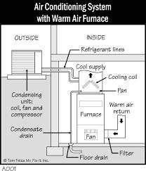 weatherking air conditioner parts
