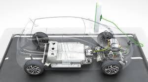 renault zoe 2016 kokį elektromobilį pirkti 2017 metais 3 dalis 100 procentų