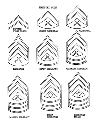 marine corps coloring pages pages us army rank insignia