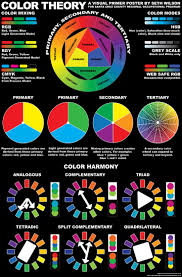 best 25 color wheels ideas on pinterest colour wheel colorful