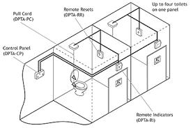 inventory com zeta disabled toilet alarm 1 zone kit dpta kit1