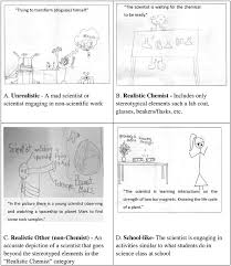 spiderman and science how students u0027 perceptions of scientists are
