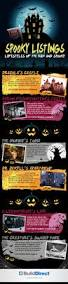 best 25 top haunted houses ideas only on pinterest haunted